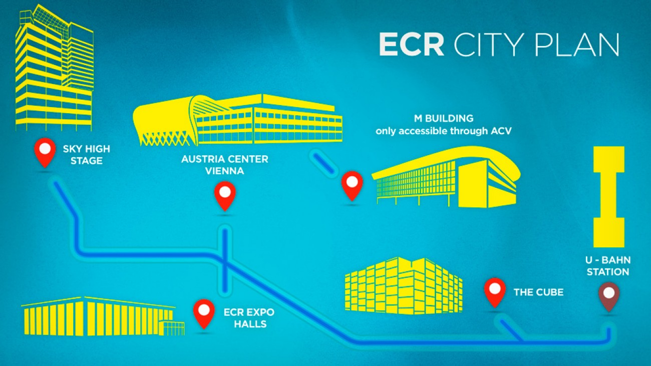 ECR 2018 Veranstaltungsorte